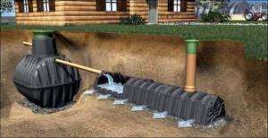 Монтаж системы канализации деревянного дома