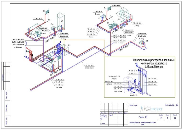 Проект водопровода