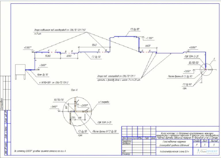 Проектирование газопровода среднего давления