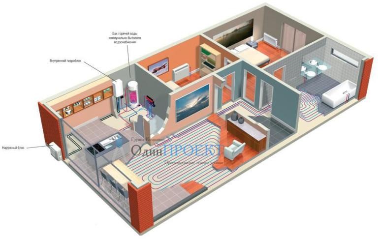 Проектирование систем отопления 3д