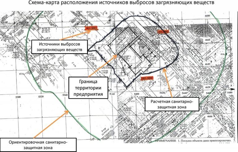 Схема по проекту СЗЗ