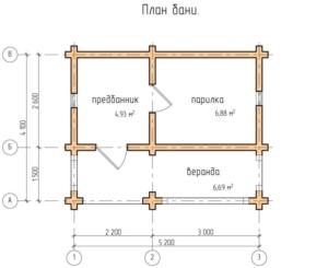 Русская баня и её планировка