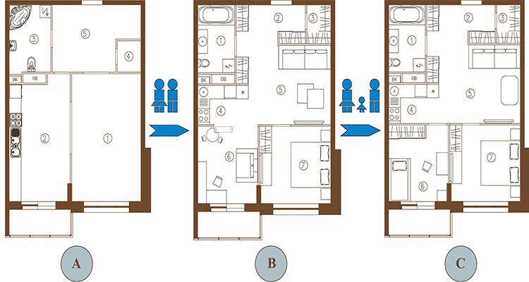 Перепланировка квартир в Одинцово