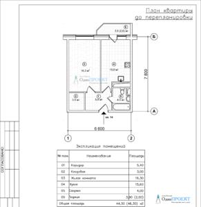 Перепланировка 1-к квартиры ЖК Одинбург г. Одинцово