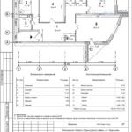 Перепланировка 3 комнатной квартиры. До перепланировки