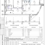 Перепланировка 3 комнатной квартиры. После перепланировки